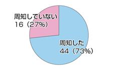 140728_5円グラフ13