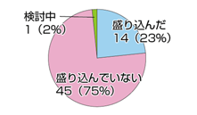 140728_5円グラフ3 2