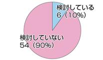 140728_5円グラフ4 2